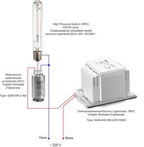 Натриевые лампы типа ДНаТ для растений